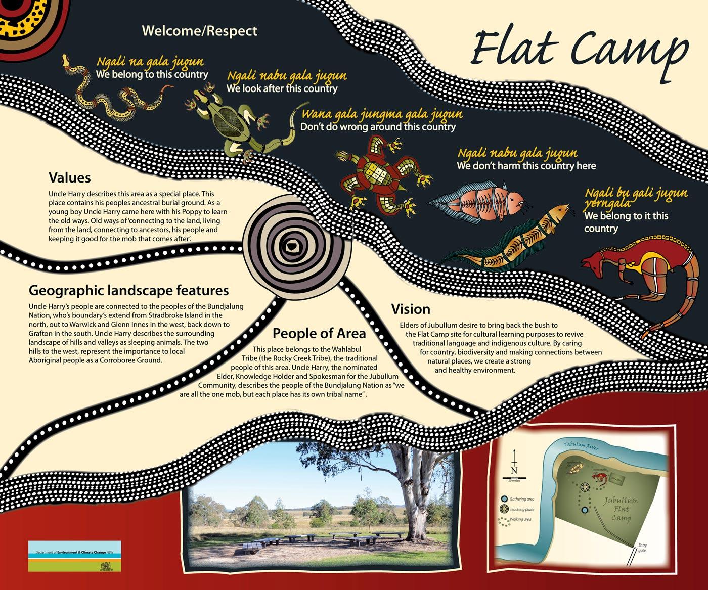 Flat Camp Aboriginal Signage