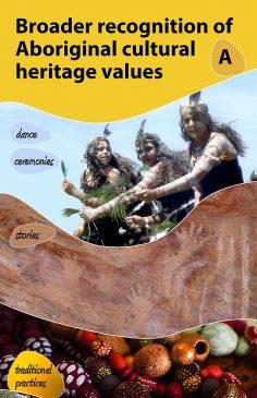Aboriginal Posters – graphic design