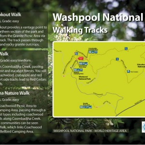 Washpool wayfinding signs