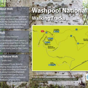 Washpool wayfinding Trackside signs