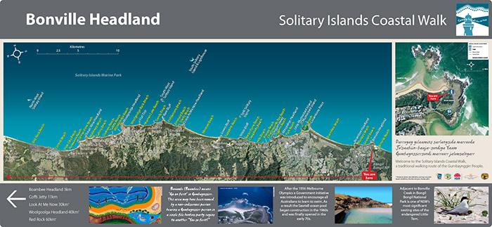 Major Directional Map for Bonville Headland