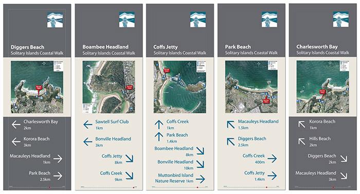 Solitary Islands Coastal Walk Minor Directional Signage