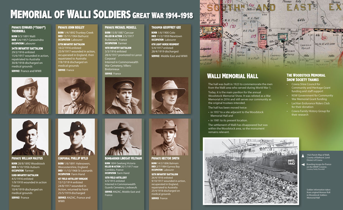 Walli War Memorial Sign