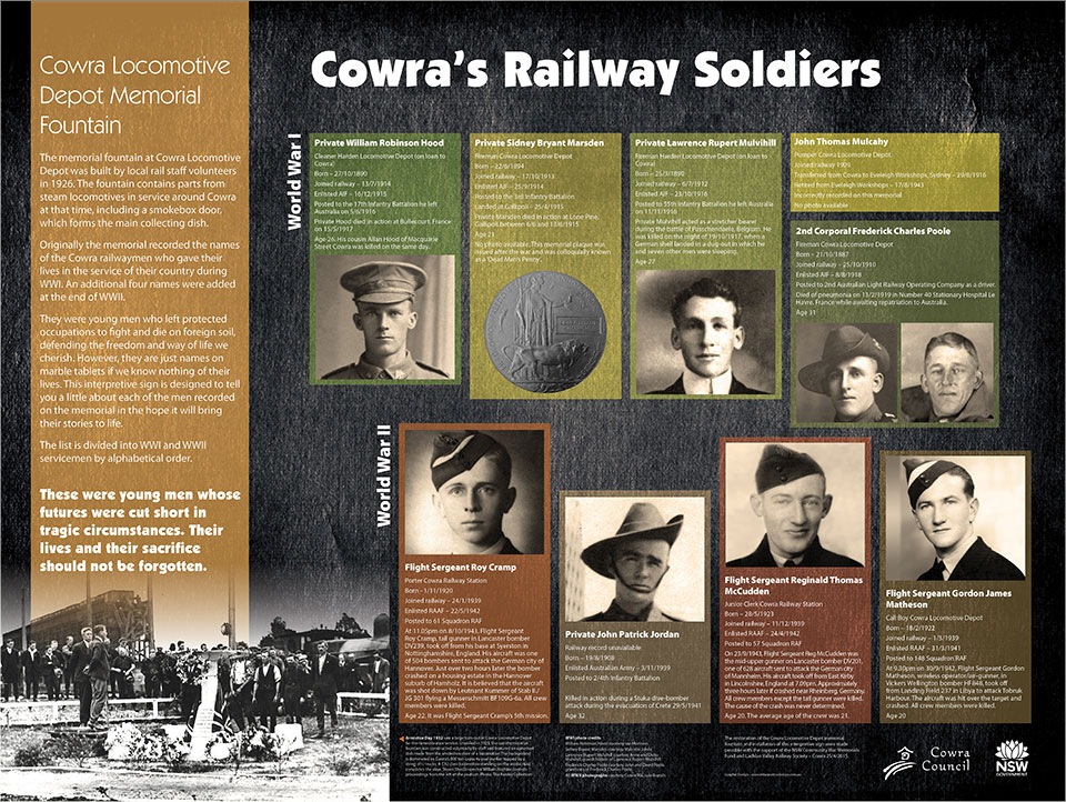 Cowra's Railway Soldiers memorial sign