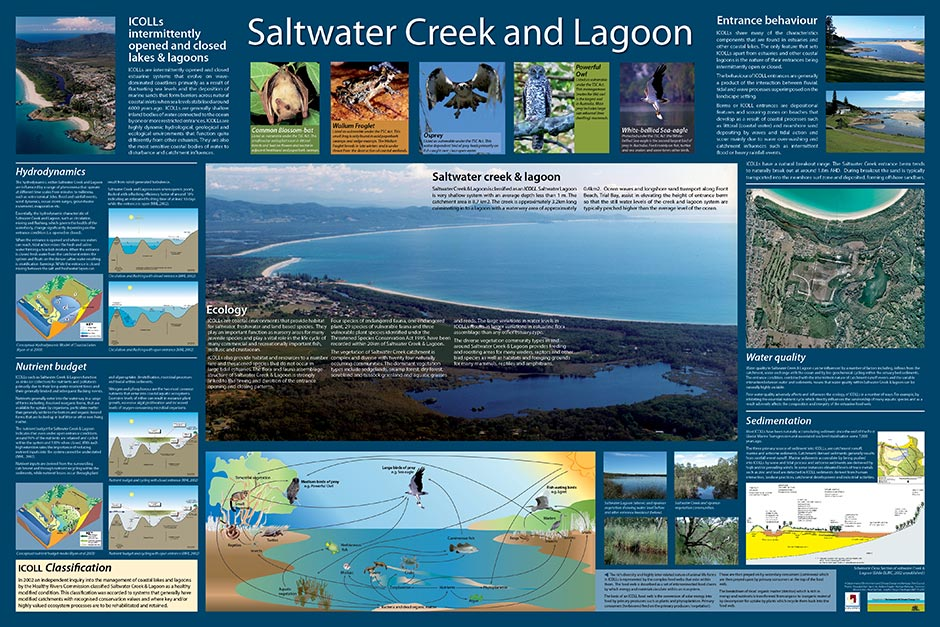 Information Signage - Saltwater Creek, South West Rocks
