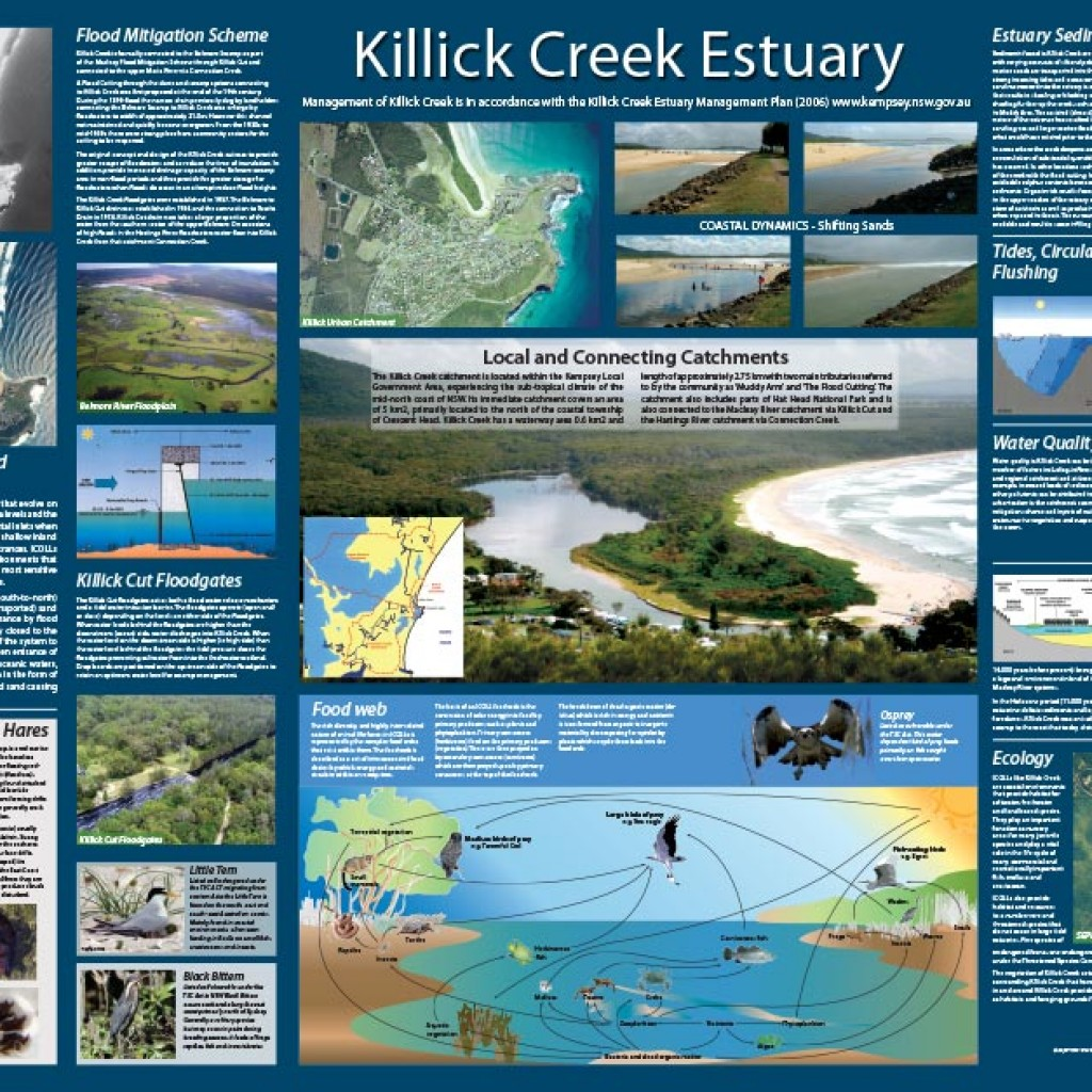 Information Signage - Killick Creek, Kempsey