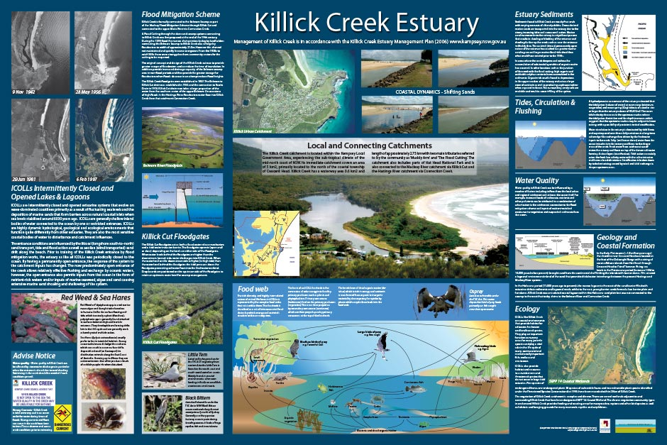 Environmental signage - Killick Creek, Kempsey