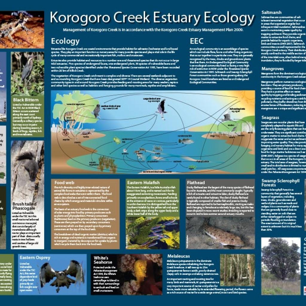 Information Signage - Korogo Creek, Kempsey