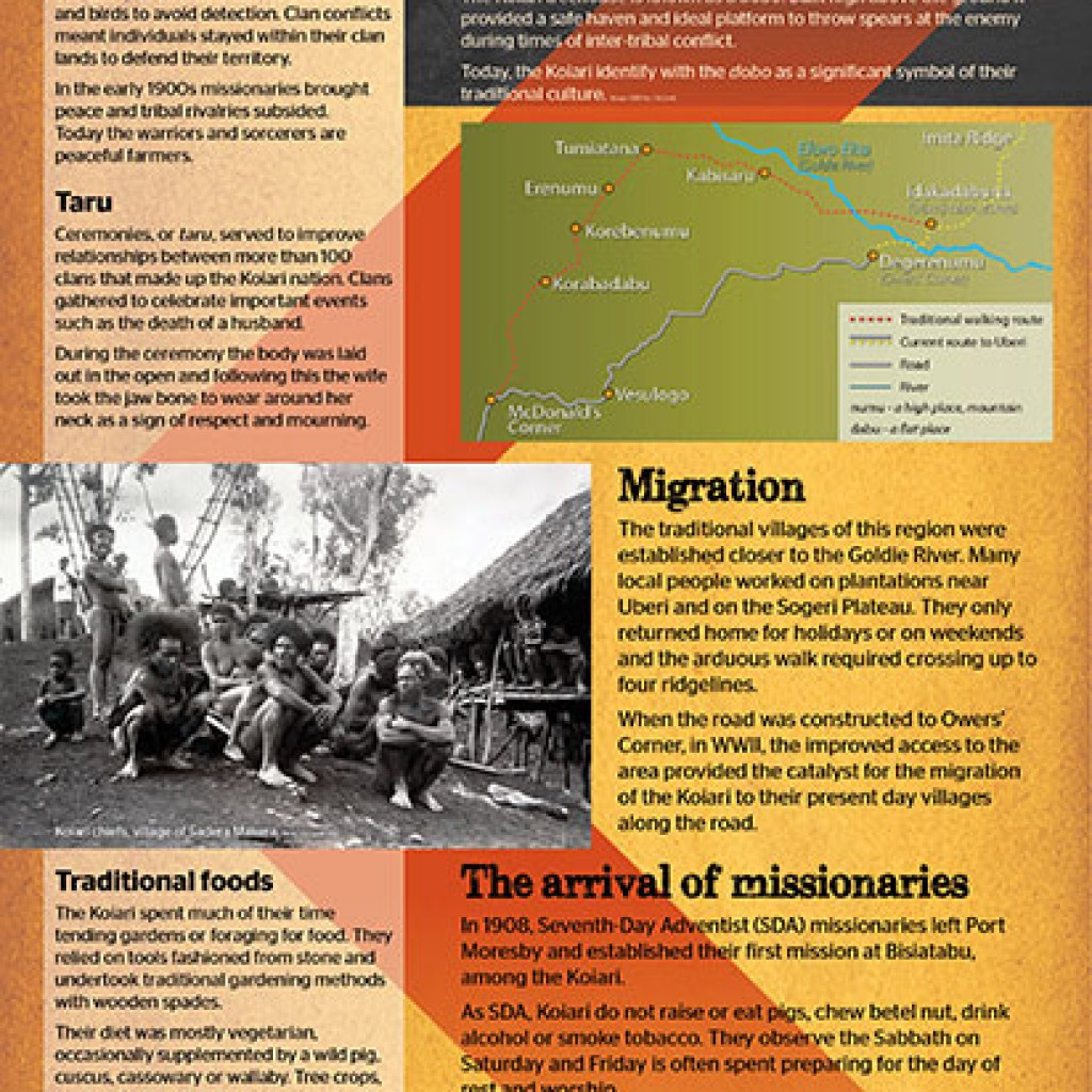 history empathy task kokoda track essay And independent scholars in asian art history  write a bibliography for an essay the kokoda track essays desk writing  is a daunting task.