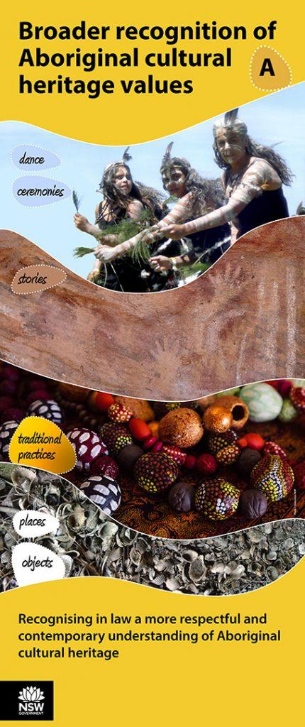 Aboriginal Cultural Heritage Poster -A