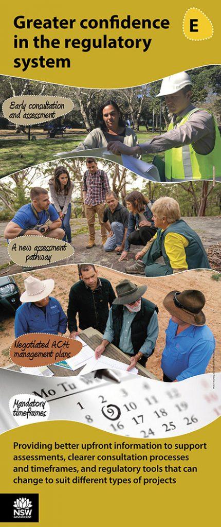 Aboriginal Cultural Heritage Poster - E