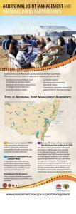 Aboriginal Joint Mgmt poster - partnerships