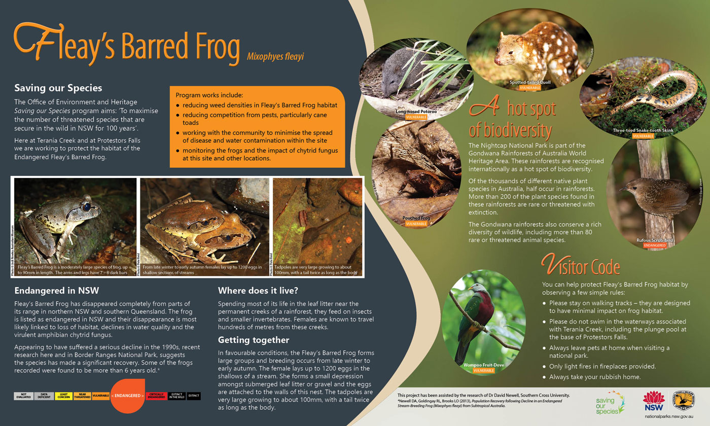 Fleays Barred Frog Saving our Species Sign