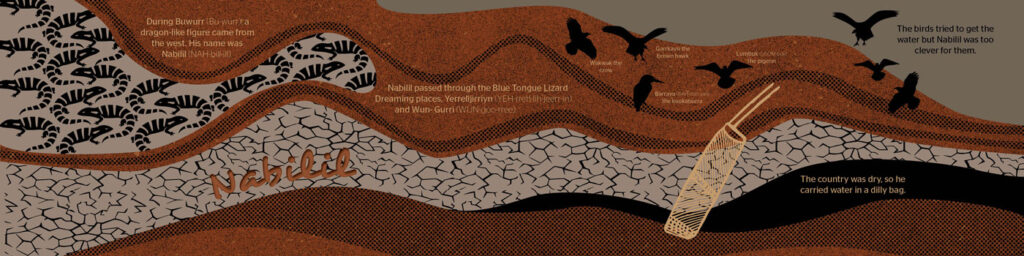 Nabilil story interpretive artwork